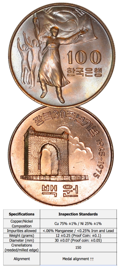 The 30th Anniversary of Liberation 100 Won Commemorative Coin