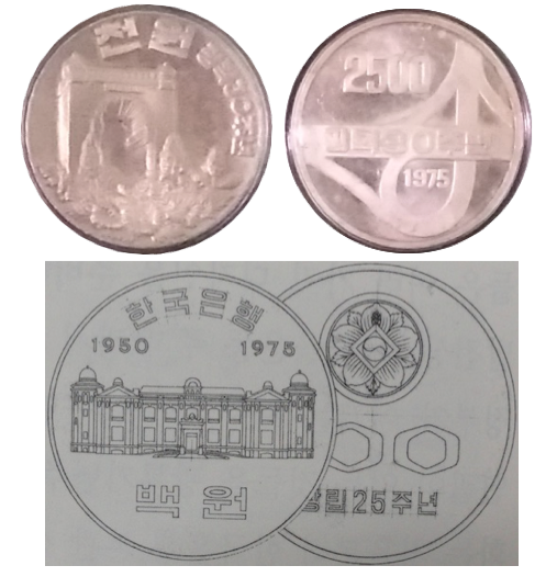 The proposed 25th Anniversary of the Bank of Korea commemorative coin
