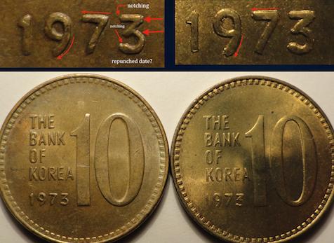 Circulation Coins of the Republic of Korea